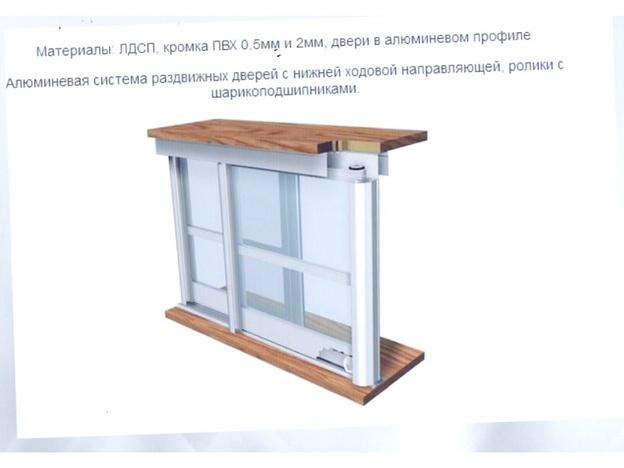 Шкаф-купе ШКО-3 1400 мм